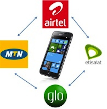 ATCON says number portability not prerequisite to quality service