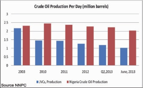 crude-oil-production