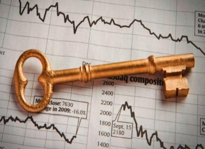derivatives-market