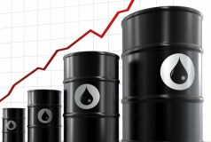 The oil price rally