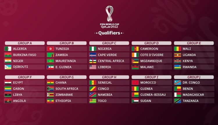 2022 World Cup Qualifiers: Nigeria gets favorurable draw