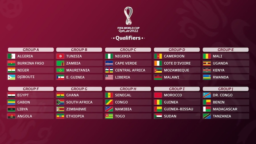 2022 World Cup Qualifiers Nigeria Gets Favorurable Draw Businessday Ng