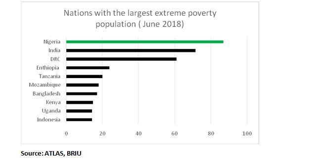 population atlas