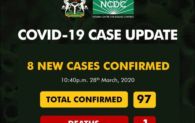 Coronavirus cases in Nigeria rise to 97 as NCDC confirms 8 new cases