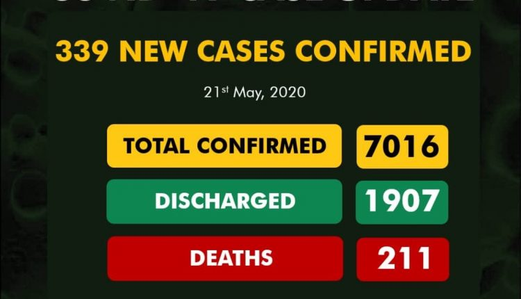 COVID-19 cases exceed 7,000 in Nigeria as 339 new infections recorded